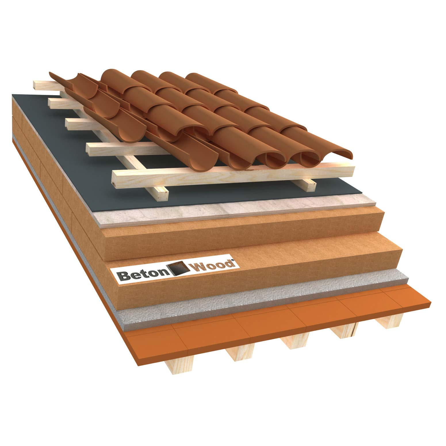 Ventilated roof with fiber wood Special and cement bonded particle boards on terracotta tiles